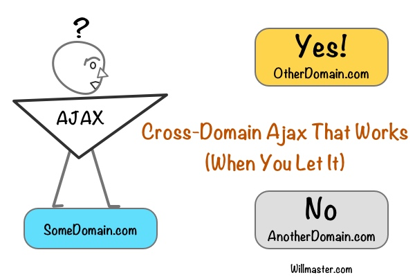 Cross-Domain Ajax That Works (When You Let It)